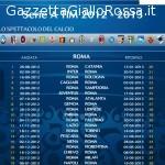 Calendario Asroma.Video Clip Il Calendario Della Roma Presentato Dai Gol Di