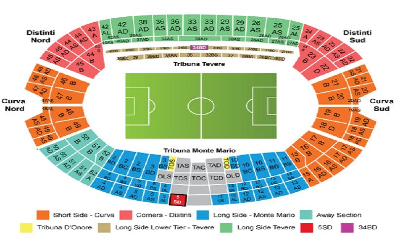 Cartina Stadio Olimpico Di Roma.Biglietti Mappa Olimpico Gazzetta Giallorossa